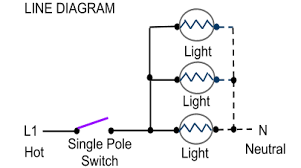 single pole switch wiring methods 3 way switch single pole wiring diagram answer; if the switch is located between 2 distant lights you will save wire by pulling the wiring from the lights directly to the