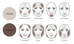 contouring how to contour what is my face shape sazan barzani