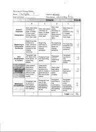 Descriptive Essay Topic Ideas Descriptive Essays Topics List Research Paper Sample
