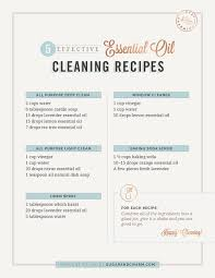 Essential Oils Chart Printable 5 Natural Diy Cleaning Recipes That Work Sugar And Charm