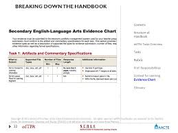 Getting Ready For Edtpatm Ppt Download