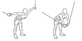 Bent Forward Cable Crossover Pull Chest Workouts Chest