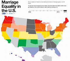 gay marriage is now legal in most of the country because the
