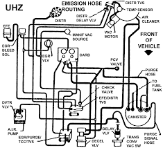 wiring harness diagram 2008 jeep wrangler wiring discover your 99 gmc jimmy vacuum line diagram