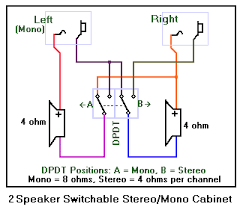 wiring a 2 x 12 speaker cabinet in case you have 2 4 ohm speakers and want mono mode to be 8 ohms