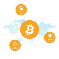 To buy bitcoins on an exchange, you need to open an account and verify your identity. Bitcoin Investment Here S How You Can Start With Bitcoin Investment In India
