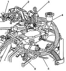 dash wiring diagram for 1988 gmc jimmy oil pressure guage fixya do u havea diagram of where the oil pressure switch is located in a 01 gmc jimmy