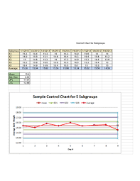 How To Create A Control Chart With Sample Control Charts