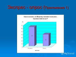 Презентация на тему Молоко коровье и козье Какое лучше  4 Экспрес опрос Приложение 1