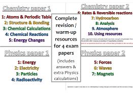 Mr Van Os Science Resources Teaching Resources Tes