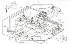1990 ez go golf cart wiring diagram 1990 wiring diagrams ezgo golf cart battery wiring diagram at Ez Go Wiring Diagram For Golf Cart