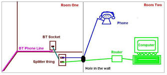 wiring diagram for master extension telephone sockets solidfonts uk telephone plug wiring diagram phone line