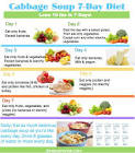 7 day soup diet  my version