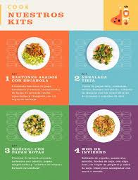 Flyer Design Food Flyer Design 50 Brilliant Examples You Can Learn From Canva