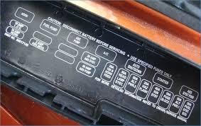 95 yj fuse box wiring diagram for light switch \u2022 1995 jeep wrangler yj fuse box diagram 95 yj fuse box circuit connection diagram u2022 rh scooplocal co 95 jeep sahara 95 jeep