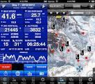 wintersport fun gadgets