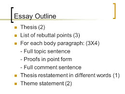 essay writing essay writing lessons essay structure essay outline 11 thesis 2 list of rebuttal points 3 for each body paragraph 3x4 full topic sentence proofs in point form full comment sentence thesis