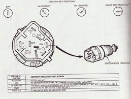 ford ignition switch wiring diagram wiring diagrams wiring diagrams for trucks ford ignition switch wiring diagram diagram for ignition switch wiring ford truck enthusiasts forums