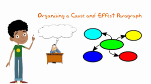 cause and effect paragraph cause and effect paragraph