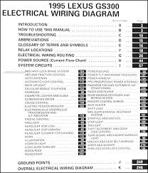 2006 lexus gs 300 wiring diagram wiring diagram wiring diagram lexus gs430 schematics wiring diagram1995 lexus gs 300 wiring diagram manual original tiger truck