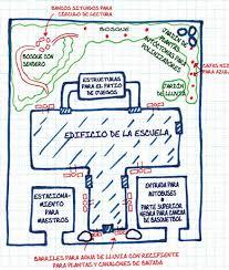 Como hacer un manual de juegos de patio youtube : Https Www Fws Gov Cno Conservation Pdffiles Usfwshabitat Guide Spanish Pdf