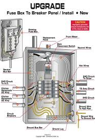 breaker box wiring diagram how to wire a breaker box to another breaker box at Breaker Box Wiring