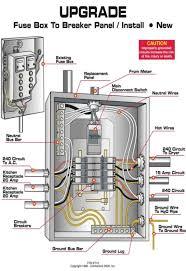 breaker box wiring diagram electrical panel wiring diagram at Circuit Box Wiring