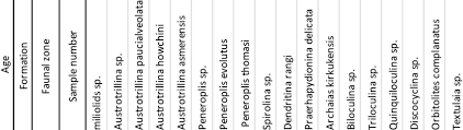 Lawa Org Chart Distribution Chart Of The Eocene Miocene Benthic