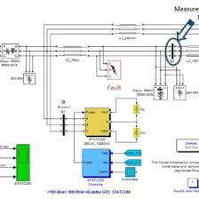 arturo conde doctor of electrical engineering autonomous fig 13 14 test system using statcom