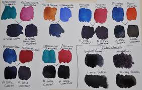 Black Color Mixing Chart Watercolor Reflections How To Paint Black In Watercolor