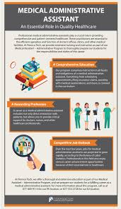 Could A Career As A Medical Administrative Assistant Be