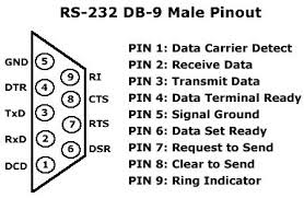 rs 232 db 9 male pinout electronics components