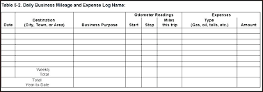 Vehicle Log Book Template Vehicle Log Book Format Excel Mileage Template All Auto
