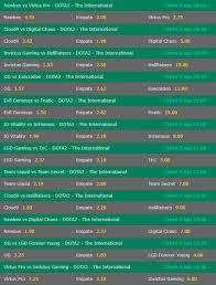 ti7 dota2 match winner group stage day 4 betting odds bet365