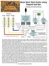 stratocaster wiring diagram ironstone electric guitar pickups Wiring Diagram For Guitar Pickups stratocaster wiring diagram wiring diagrams for guitar pickups