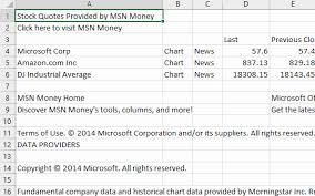 Msn Money Stock Quotes Impressive Msn Stock Quotes Best Of Excel Stock Prices From Msn Money Fice