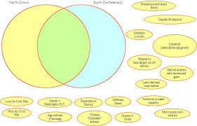 Puritans And Quakers Venn Diagram Free Pictures Of The 13 Colonies Download Free Clip Art