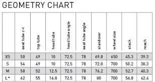 Qr Bike Size Chart Qr Kilo 2013 Full Carbon Quick Sport