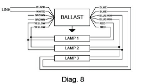 advance ballast wiring diagram advance ballast wiring diagram listing of the current signpro line of phillips advance fluorescent ballasts back to our full selection of sign ballasts
