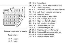 2000 vw passat fuse box diagram wire center \u2022 2000 passat fuse box vw passat fuse box diagram beetle petaluma with regard easy picture rh tilialinden com 2000 vw passat fuse panel diagram 2000 volkswagen passat fuse box