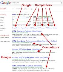 Apple Stock Quote Classy Stock Quote For Google Juvecenitdelacabreraco