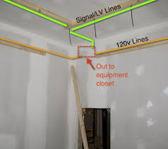 how should i soundproof cables going through my ht wall avs i am running power 3 4 romex lines along one edge of the soffit and signal wires 5 speaker 2 cat5 2 3 misc along the opposite edge to minimize