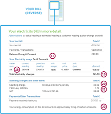Electrical Invoice Template Free Amazing Billing Understanding Your Electricity Bill Electric Ireland Help