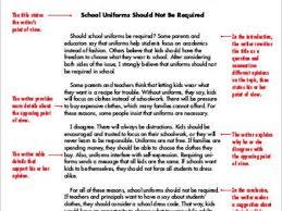 example of a persuasive essay alwhiten writing unit org persuasive essay template 7 sample example