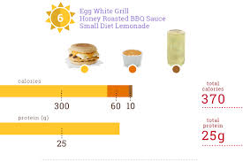 egg white grill honey roasted bbq sauce small t lemonade