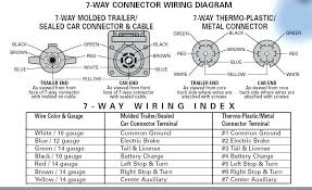 reese wiring diagram portal diagrams luxury reese wiring diagram for trailer brake controller wiring diagram wiring diagram electric trailer brake control