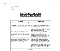 the lovely bones by alice sebold personal study essay gcse  the catcher in the rye journal personal responses to the text