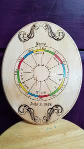 Etsy Birth Chart Woodburned Astrology Birth Chart