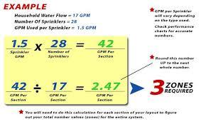 Irrigation Gpm Chart The Basic Steps Irrigation Installation Checklist