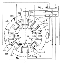 Patent us6727618 bearingless switched reluctance motor drawing motor diagram wiring heat control circuit